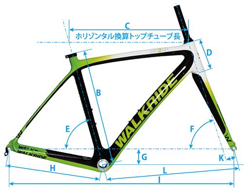 geometry_wr2ar